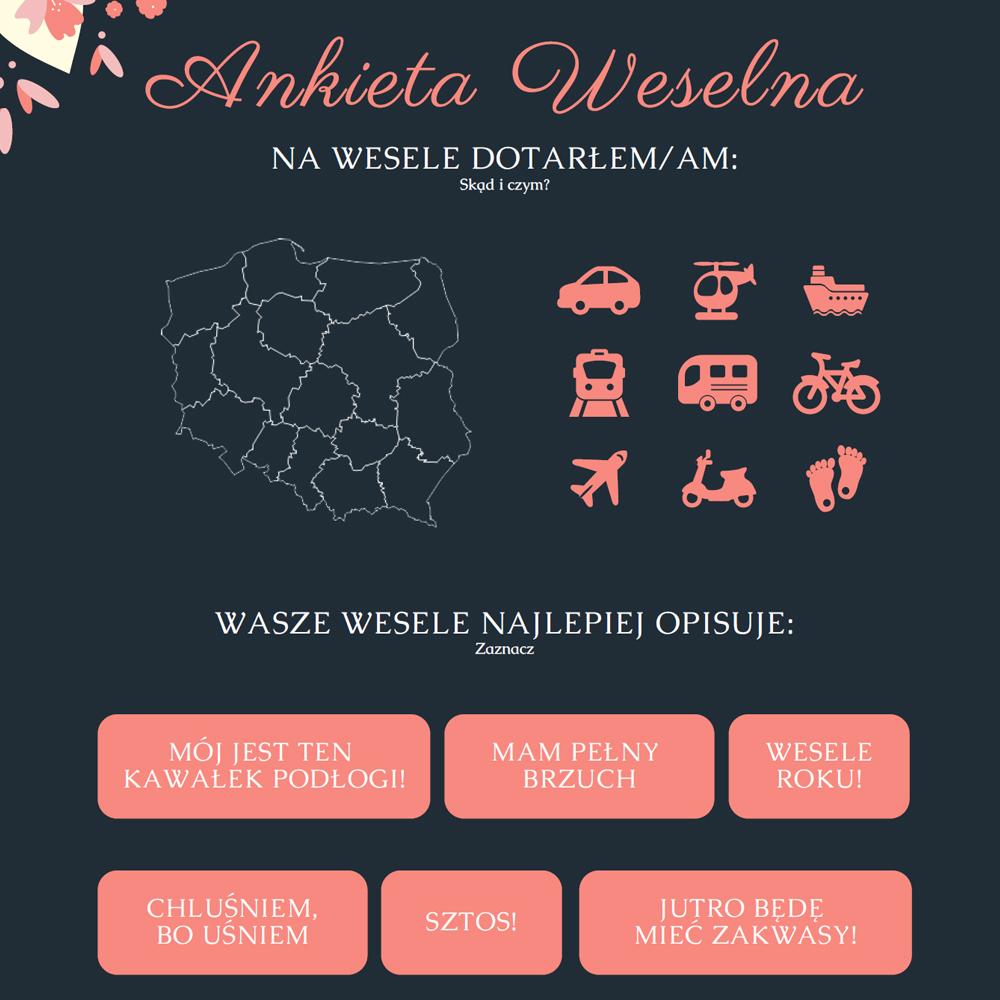 ankieta dla gości weselnych